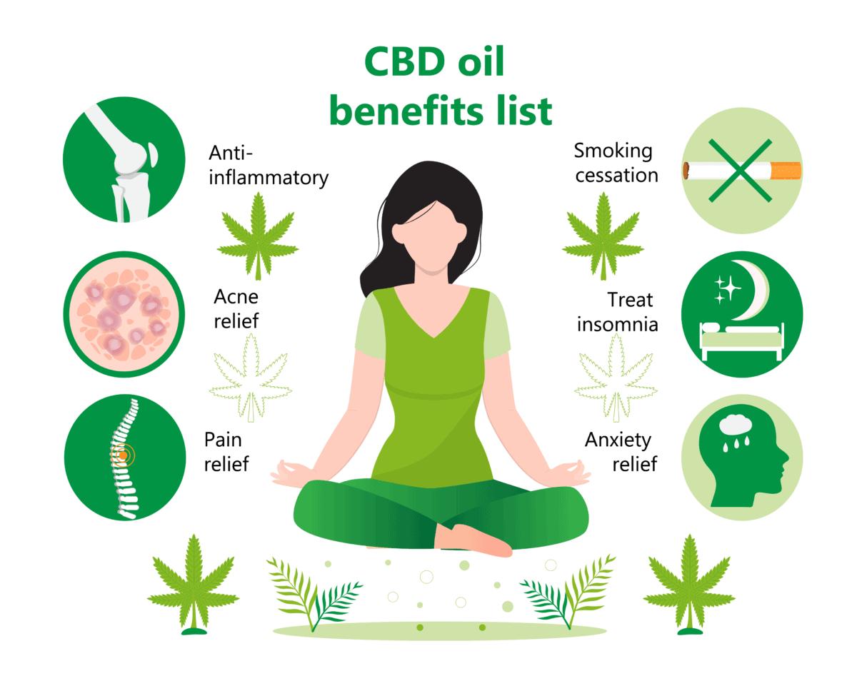 cbd oil benefits list