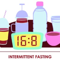 So What Can You Drink During Intermittent Fasting? THIS…