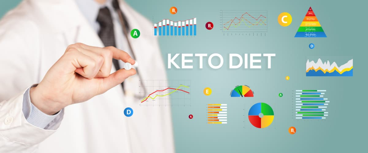 Why You Need Supplements on Keto